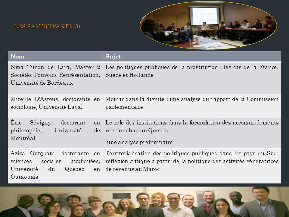 Les Participants (3) Nom. Sujet. Nina Tunon de Lara, Master 2 Sociétés Pouvoirs Représentation, Université de Bordeaux.