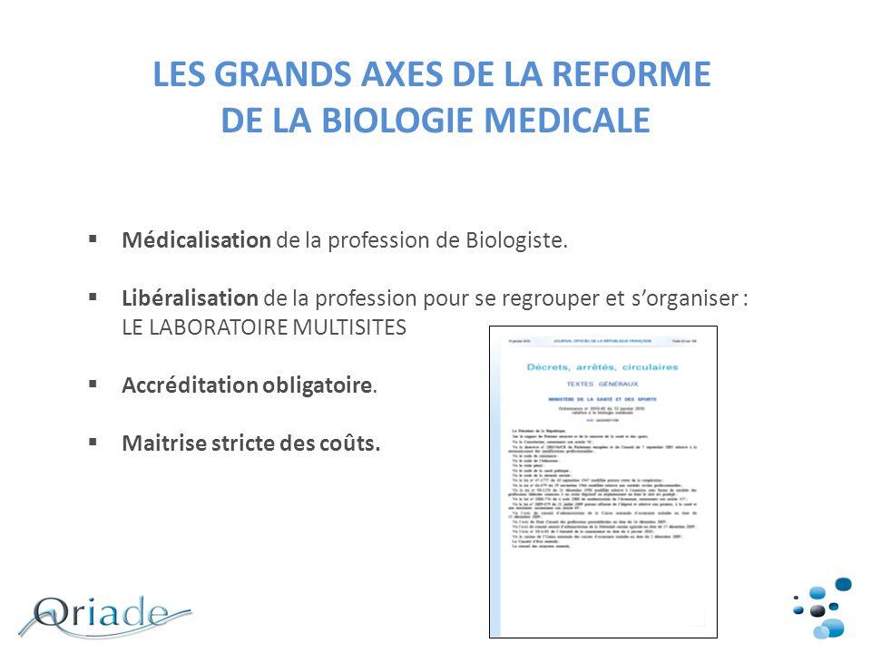 LES GRANDS AXES DE LA REFORME DE LA BIOLOGIE MEDICALE