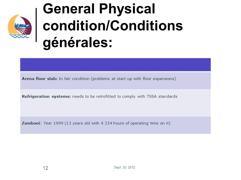 General Physical condition/Conditions générales: