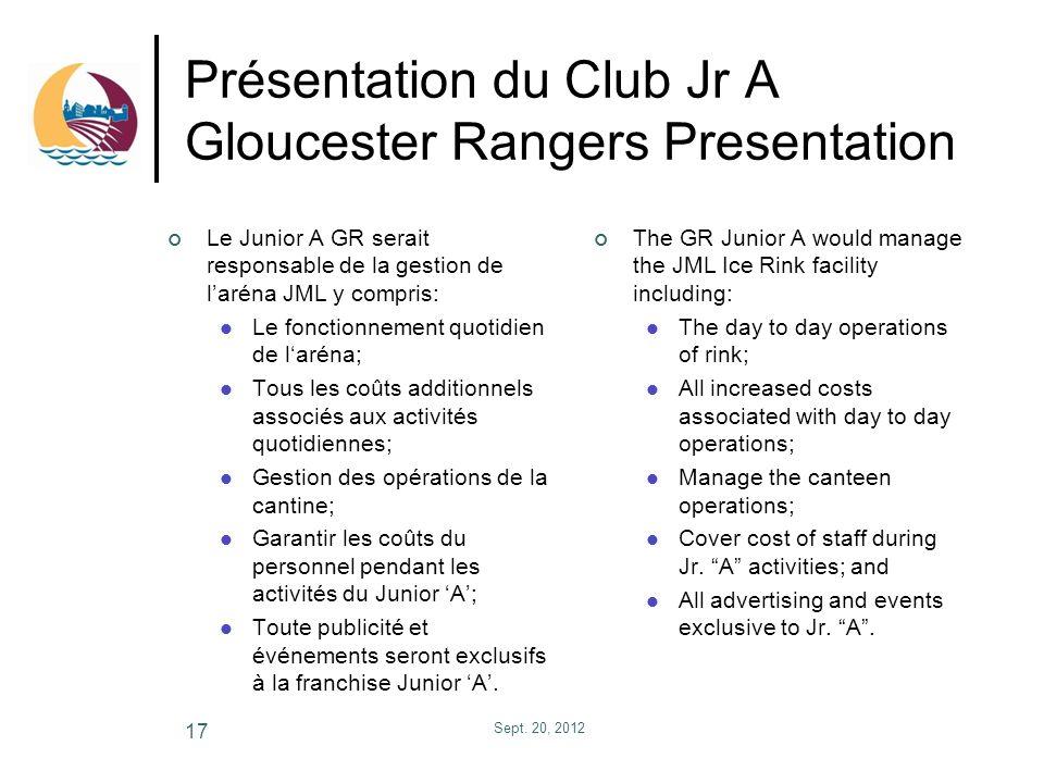 Présentation du Club Jr A Gloucester Rangers Presentation