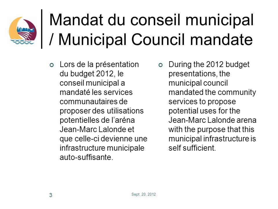 Mandat du conseil municipal / Municipal Council mandate