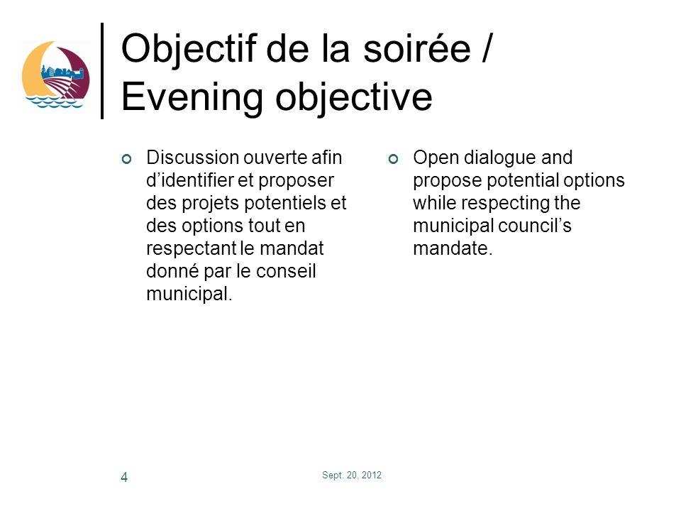Objectif de la soirée / Evening objective