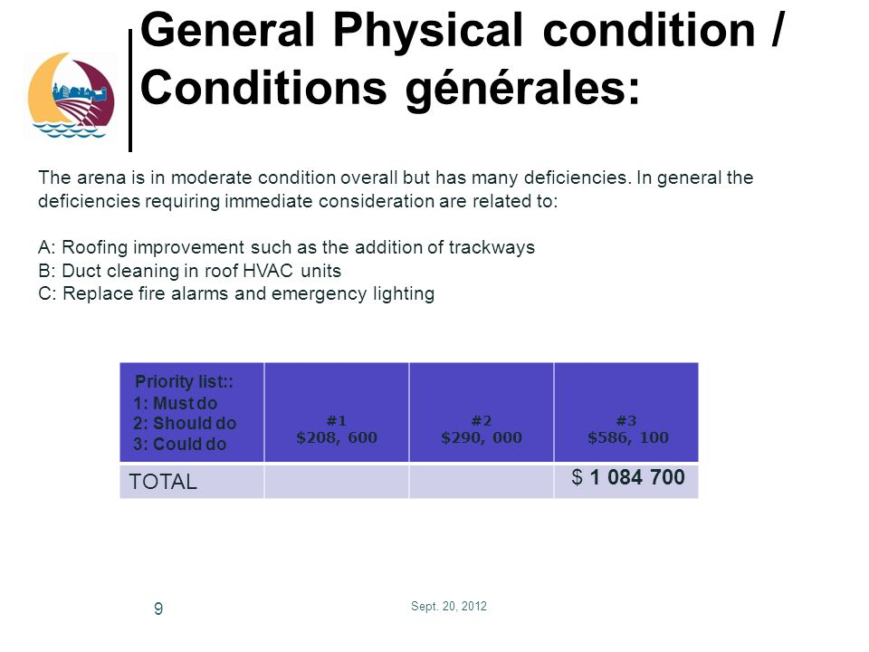 General Physical condition / Conditions générales: