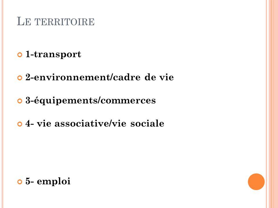 Le territoire 1-transport 2-environnement/cadre de vie