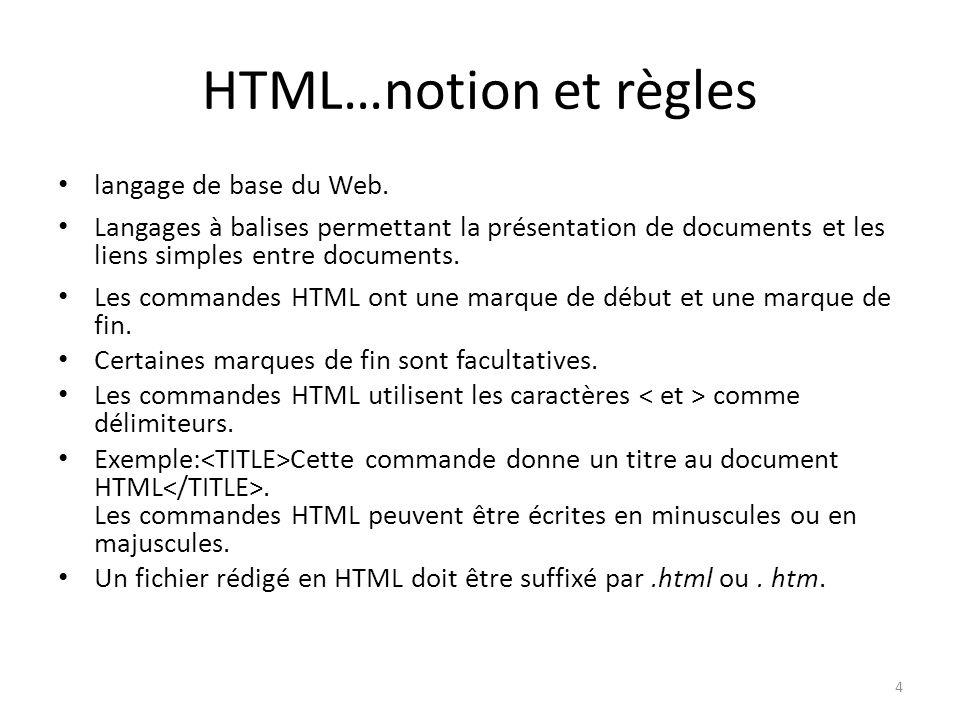 HTML…notion et règles langage de base du Web.