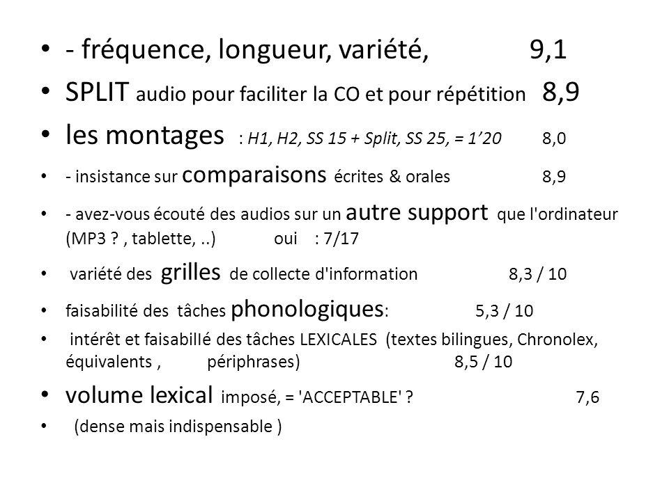 - fréquence, longueur, variété, 9,1