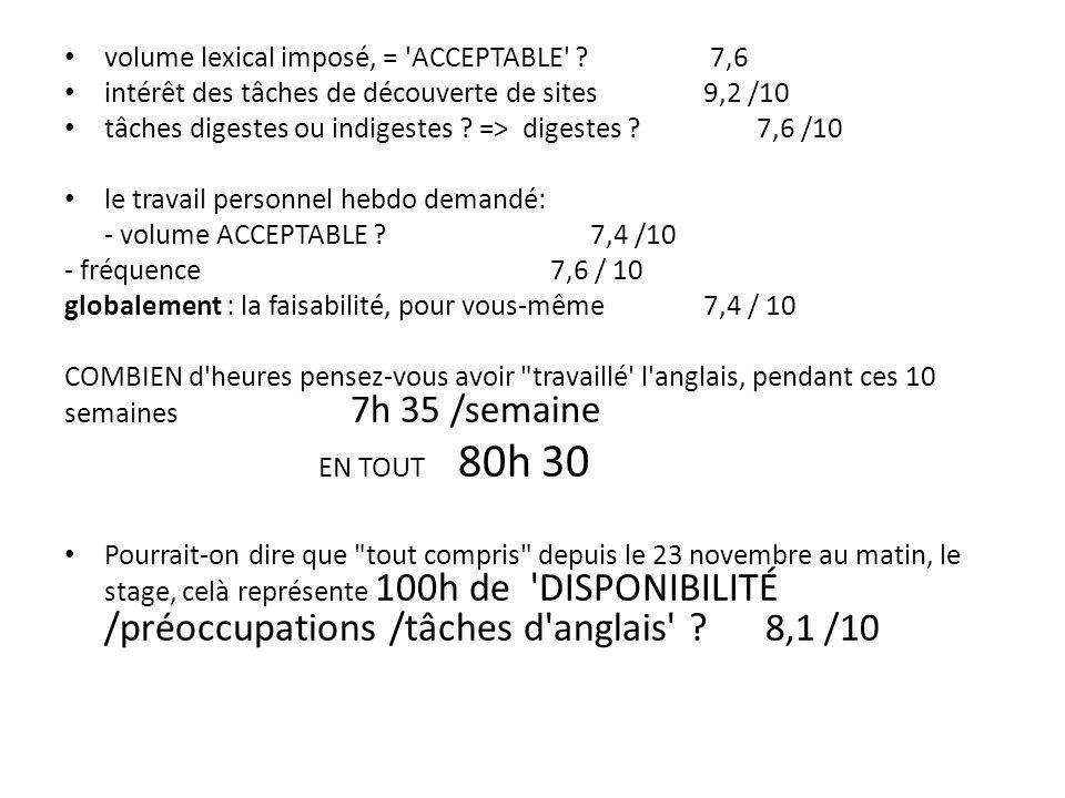 EN TOUT 80h 30 volume lexical imposé, = ACCEPTABLE 7,6
