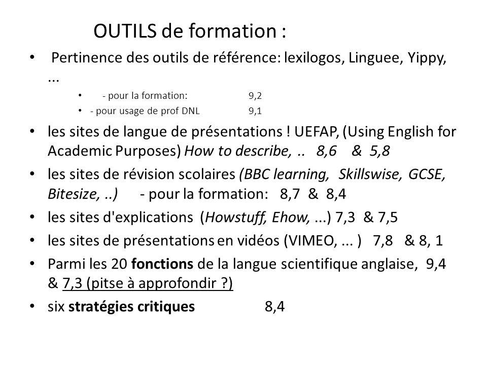 OUTILS de formation : Pertinence des outils de référence: lexilogos, Linguee, Yippy, ... - pour la formation: 9,2.