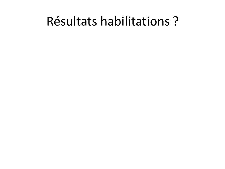 Résultats habilitations