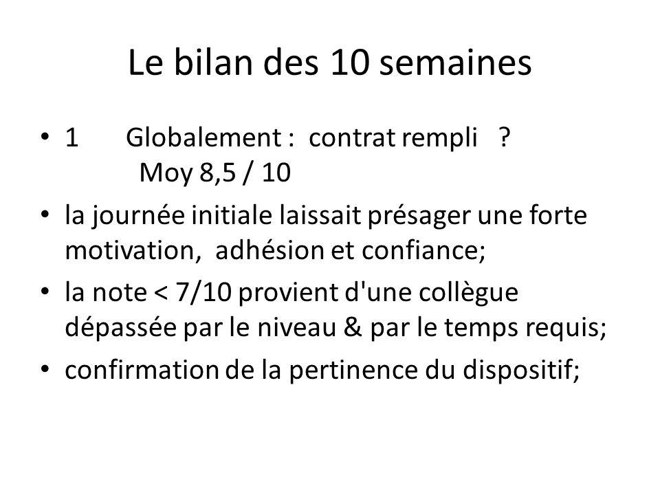 Le bilan des 10 semaines 1 Globalement : contrat rempli Moy 8,5 / 10