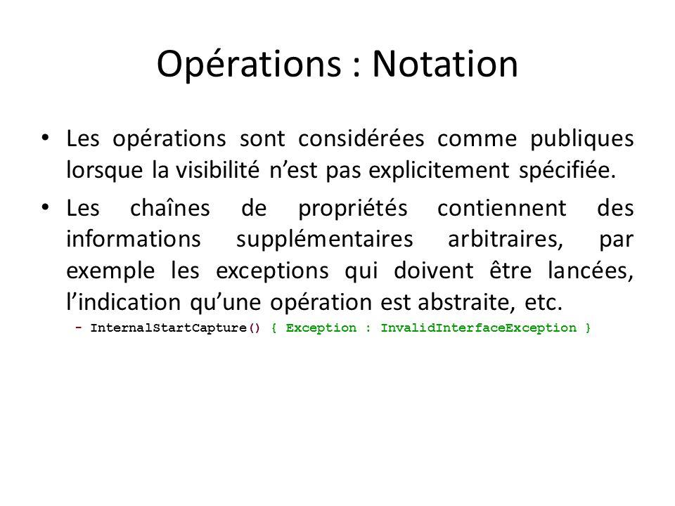 Opérations : Notation Les opérations sont considérées comme publiques lorsque la visibilité n'est pas explicitement spécifiée.