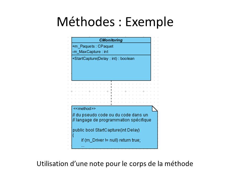 Utilisation d'une note pour le corps de la méthode