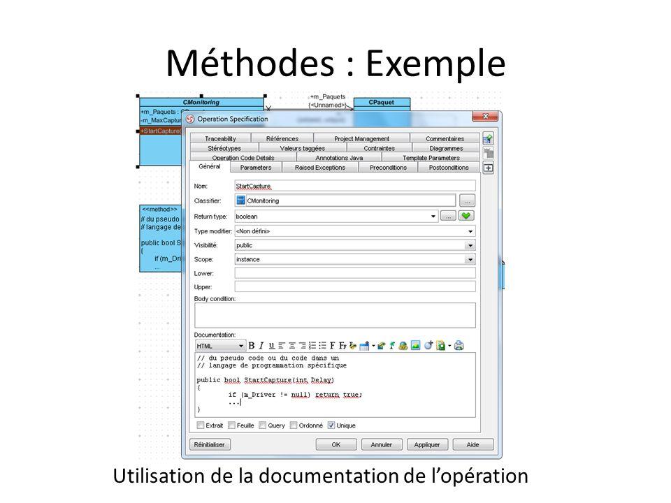 Méthodes : Exemple Utilisation de la documentation de l'opération