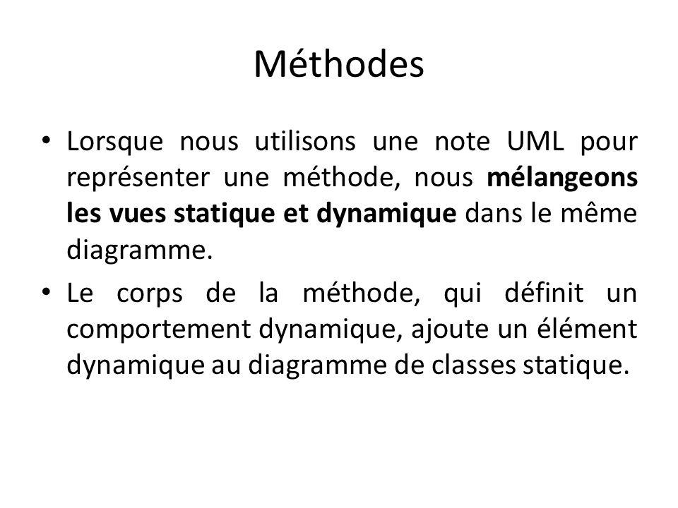 Méthodes Lorsque nous utilisons une note UML pour représenter une méthode, nous mélangeons les vues statique et dynamique dans le même diagramme.