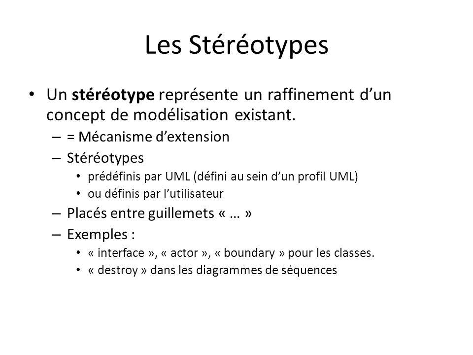 Les Stéréotypes Un stéréotype représente un raffinement d'un concept de modélisation existant. = Mécanisme d'extension.