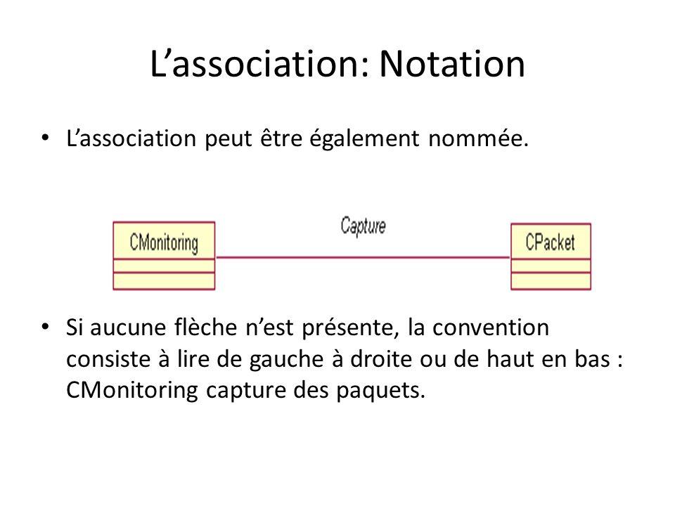 L'association: Notation