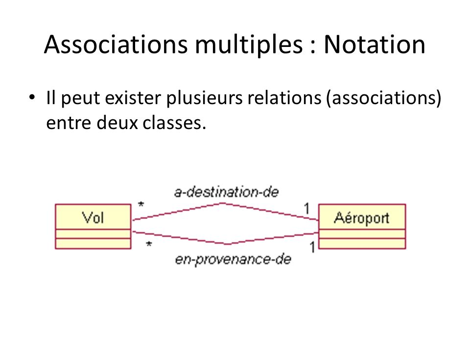 Associations multiples : Notation