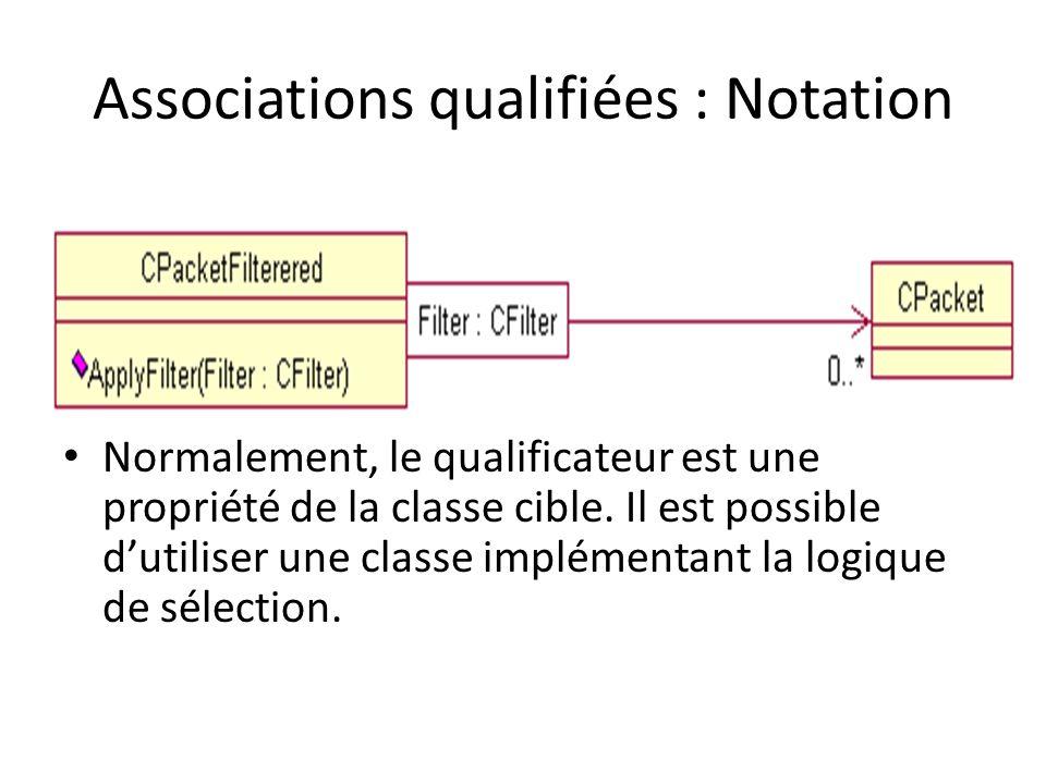 Associations qualifiées : Notation