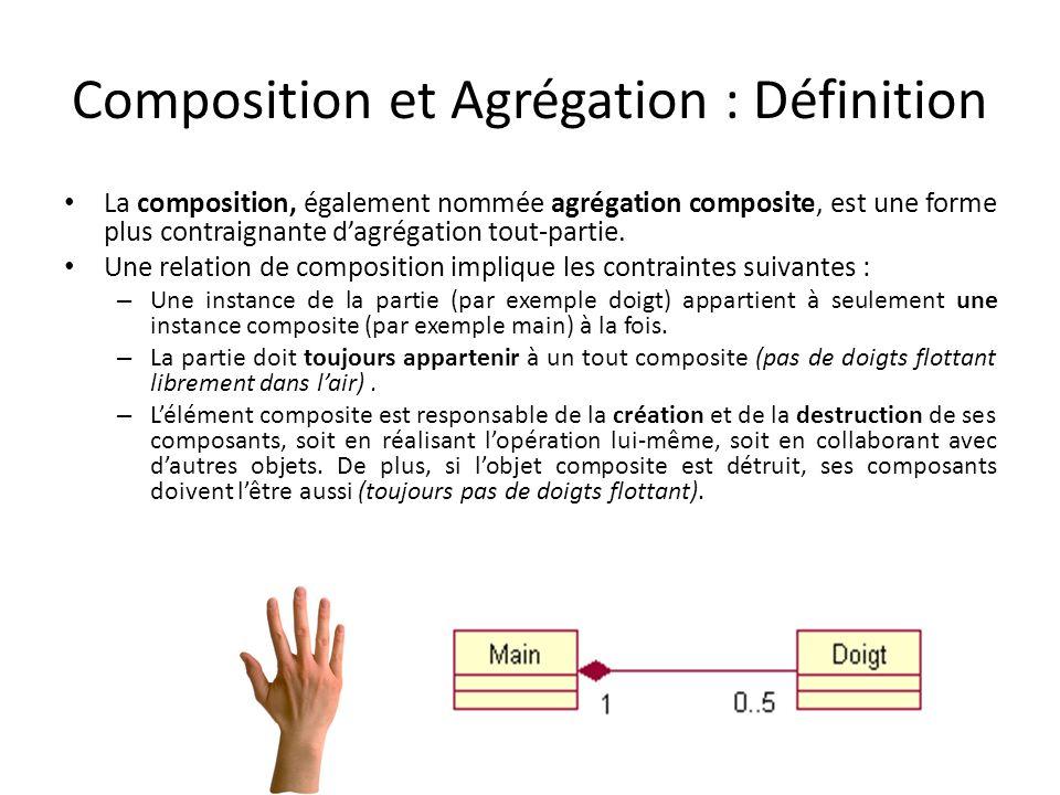 Composition et Agrégation : Définition