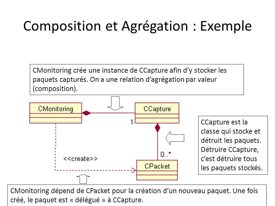 Composition et Agrégation : Exemple