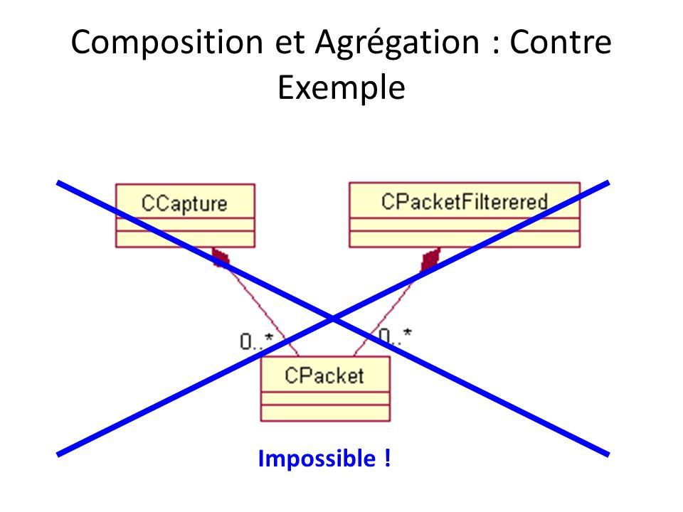 Composition et Agrégation : Contre Exemple