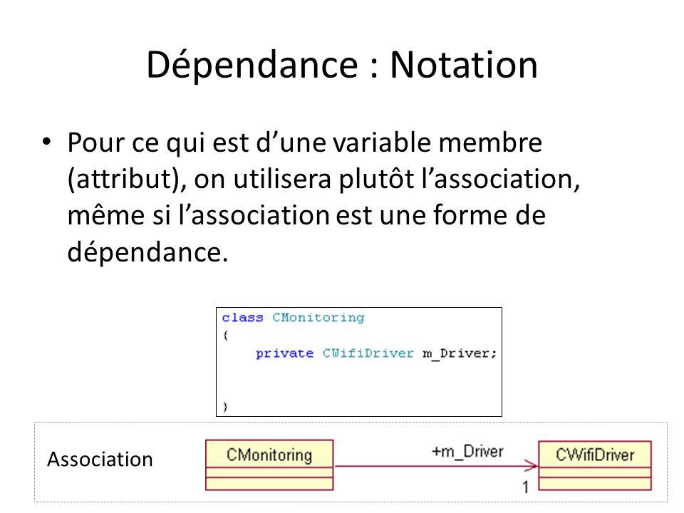 Dépendance : Notation