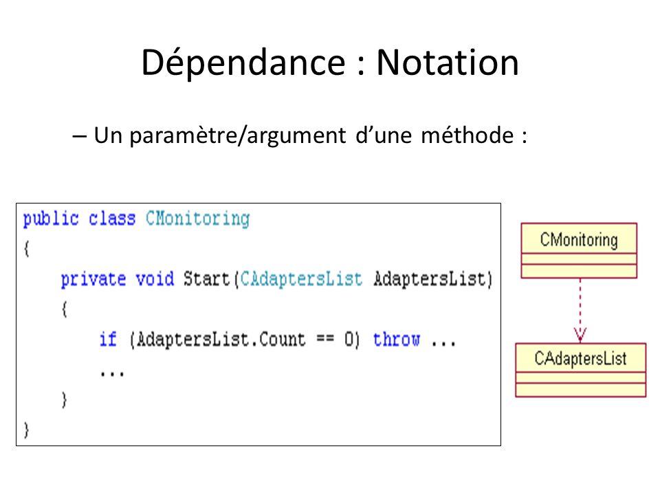 Dépendance : Notation Un paramètre/argument d'une méthode :
