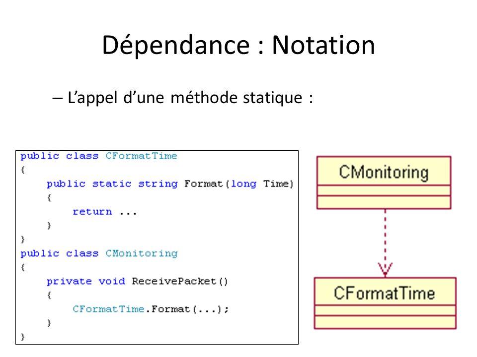 Dépendance : Notation L'appel d'une méthode statique :
