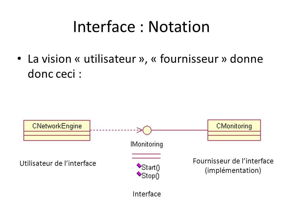 Fournisseur de l'interface