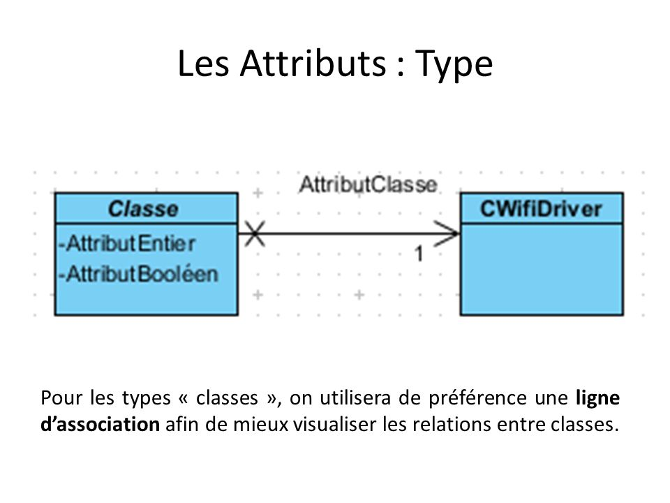 Les Attributs : Type