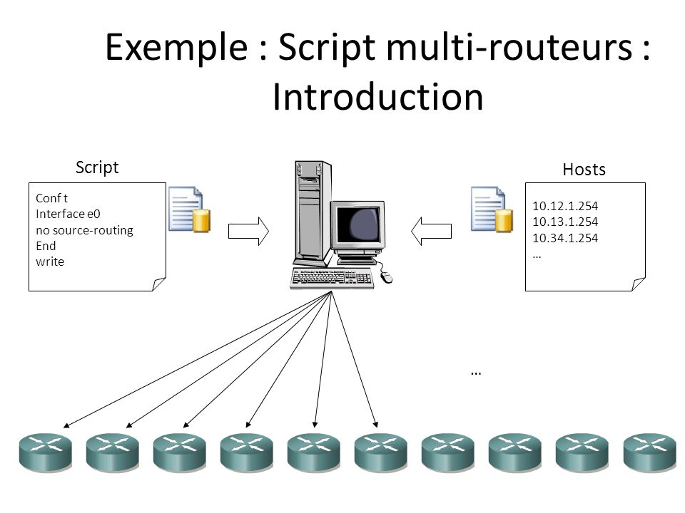 Exemple : Script multi-routeurs : Introduction