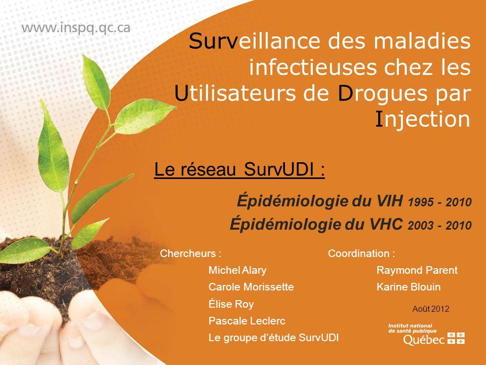 Épidémiologie du VIH 1995 - 2010 Épidémiologie du VHC 2003 - 2010