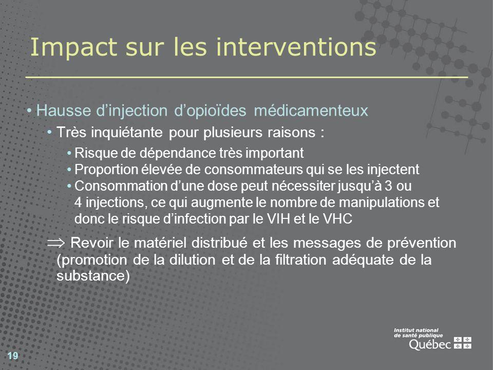 Impact sur les interventions