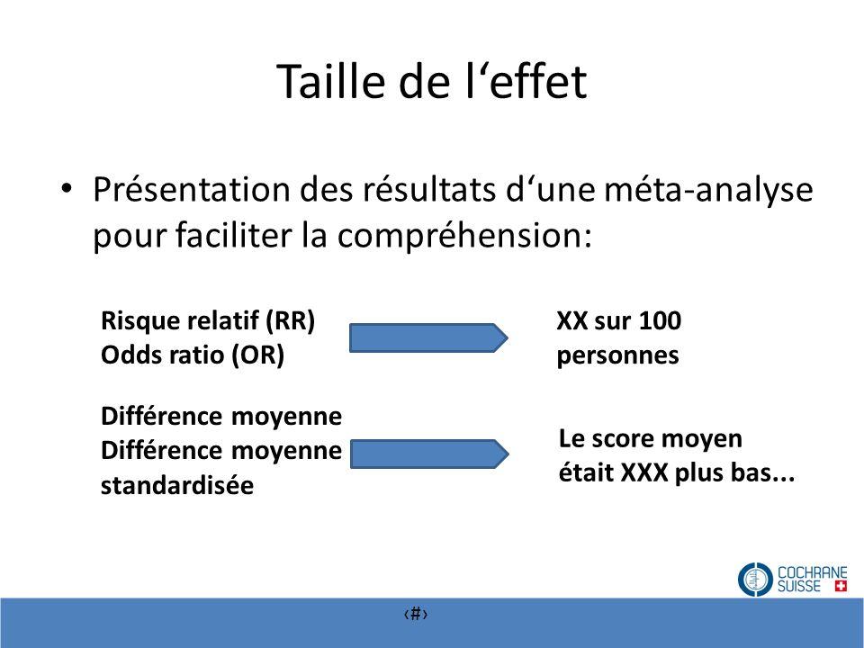 Taille de l'effet Présentation des résultats d'une méta-analyse pour faciliter la compréhension: Risque relatif (RR)