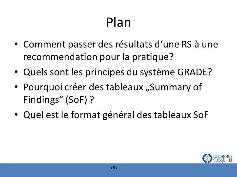 Plan Comment passer des résultats d'une RS à une recommendation pour la pratique Quels sont les principes du système GRADE