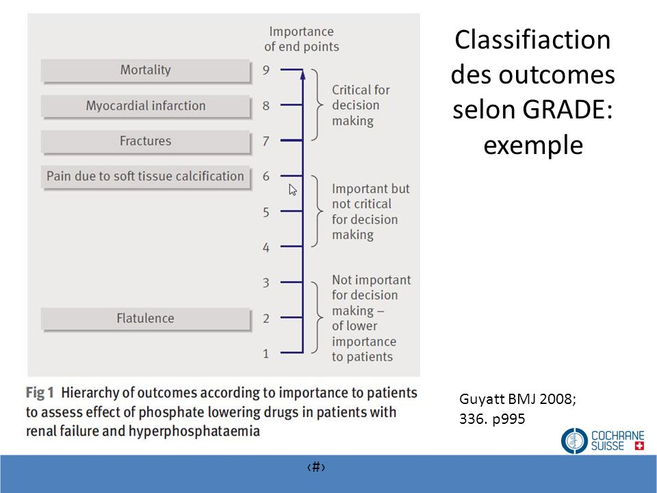 Classifiaction des outcomes selon GRADE: exemple