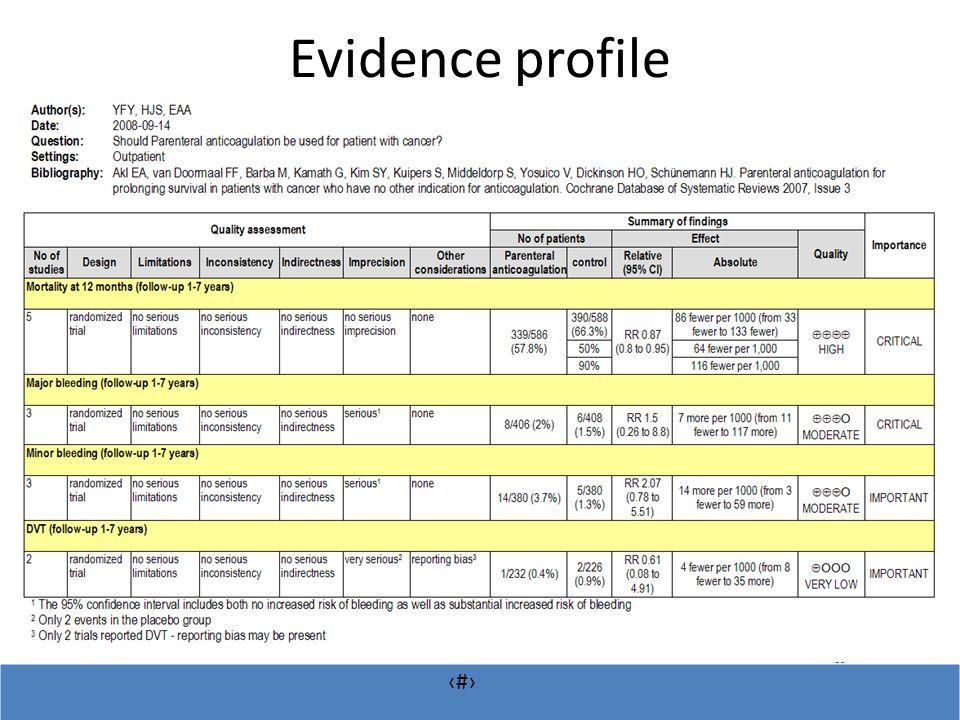 Evidence profile