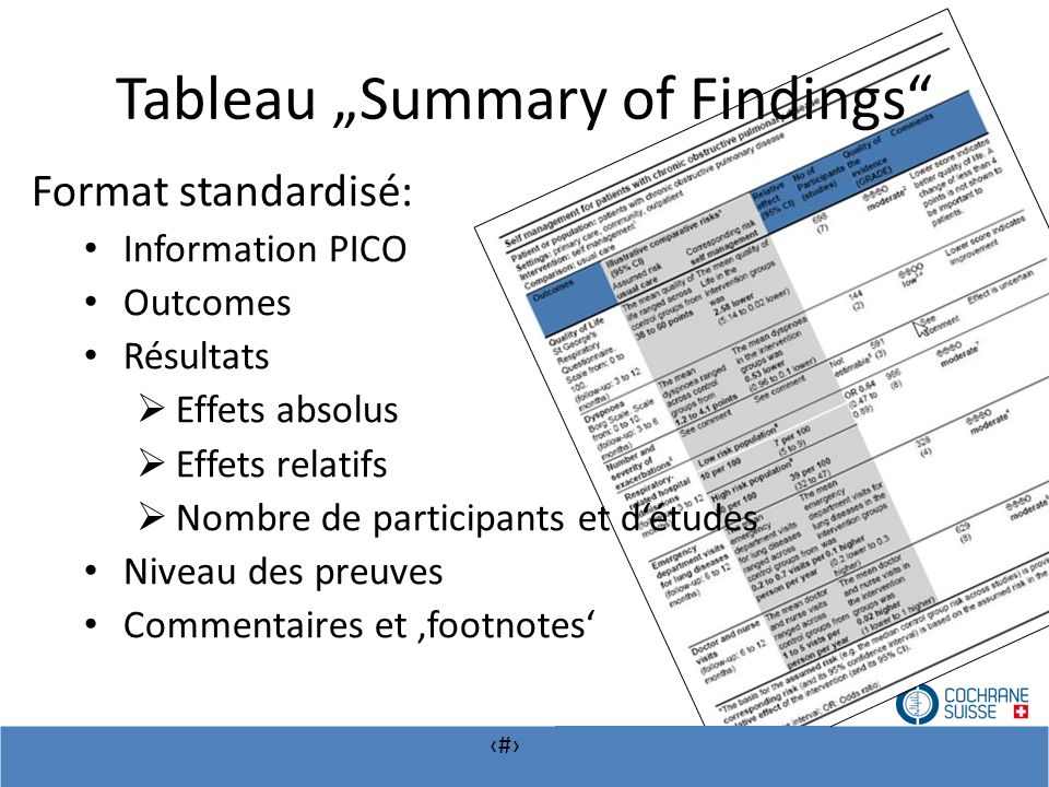 "Tableau ""Summary of Findings"