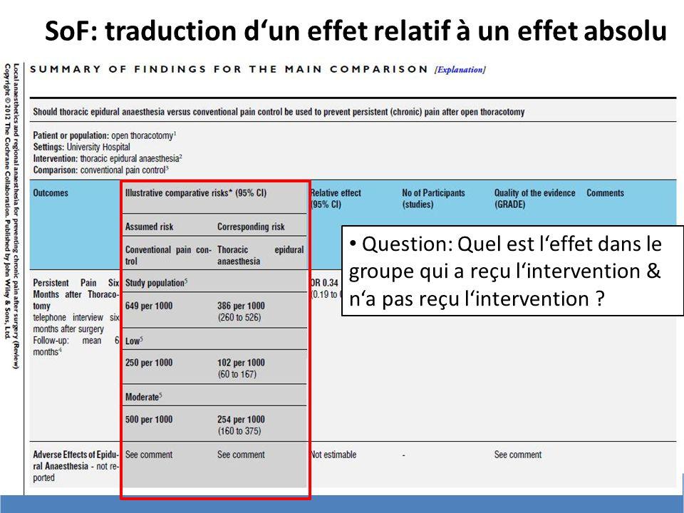 SoF: traduction d'un effet relatif à un effet absolu