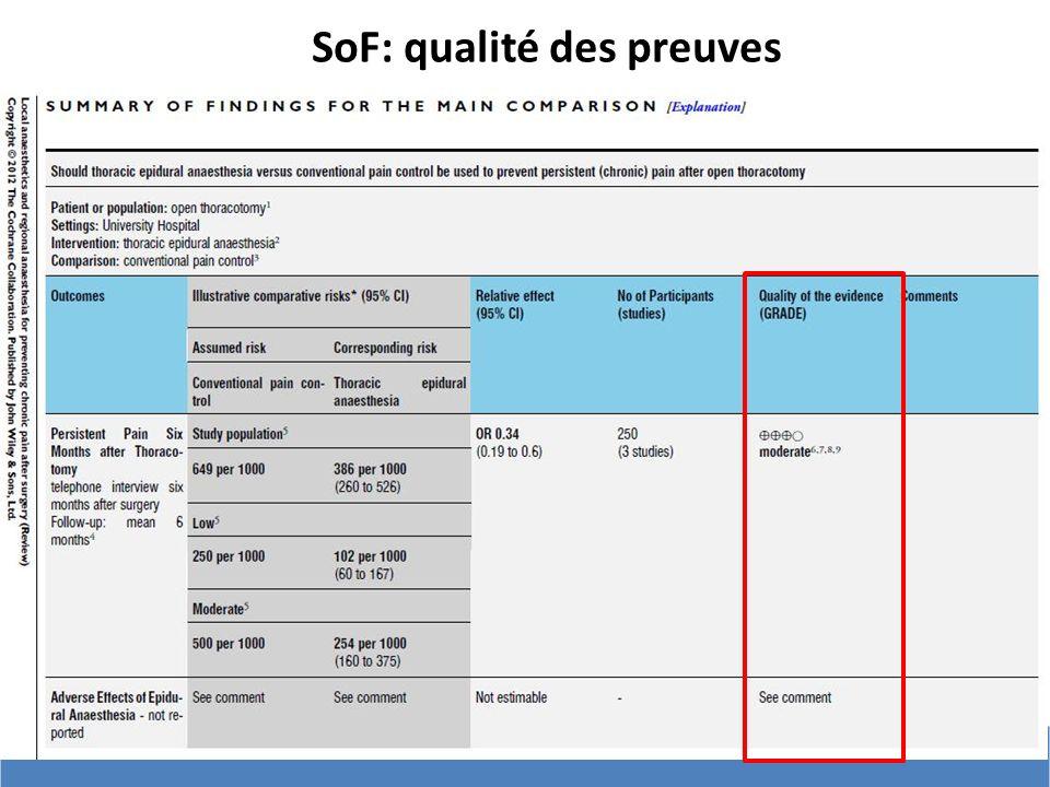 SoF: qualité des preuves