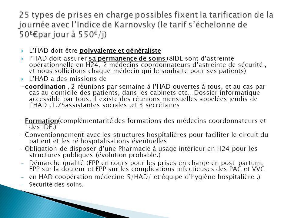 25 types de prises en charge possibles fixent la tarification de la journée avec l'Indice de Karnovsky (le tarif s'échelonne de 50E€par jour à 550€/j)