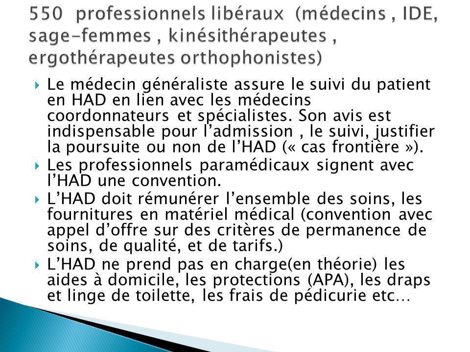 550 professionnels libéraux (médecins , IDE, sage-femmes , kinésithérapeutes , ergothérapeutes orthophonistes)