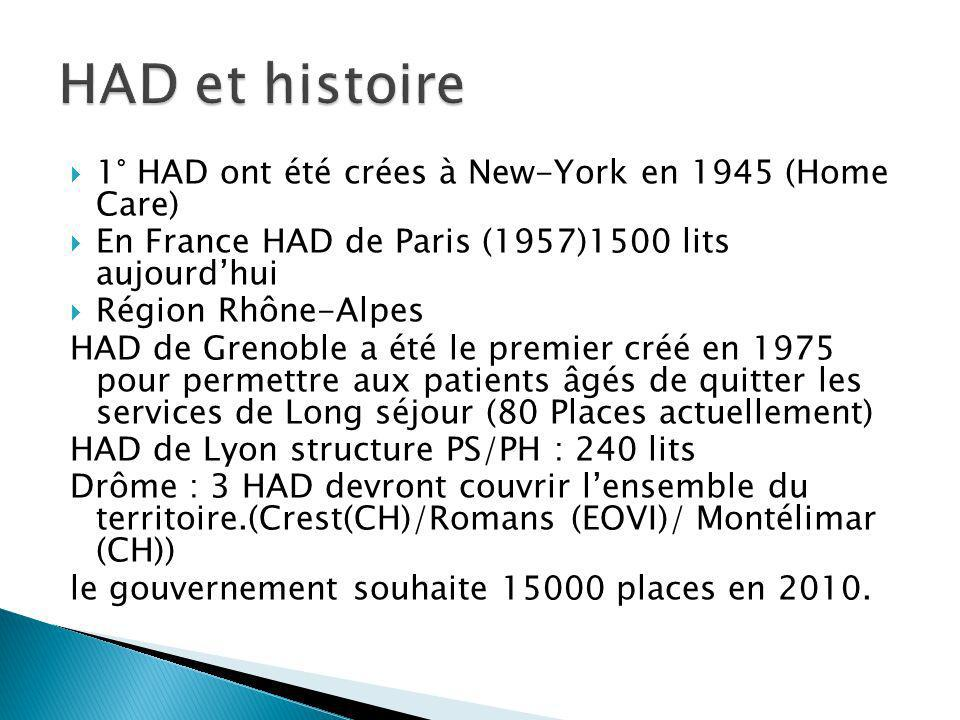 HAD et histoire 1° HAD ont été crées à New-York en 1945 (Home Care)
