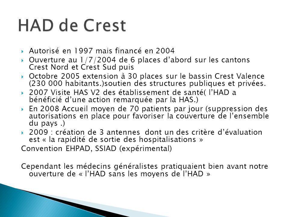 HAD de Crest Autorisé en 1997 mais financé en 2004
