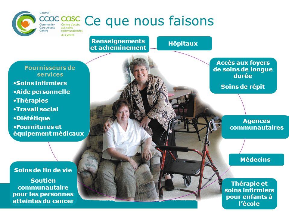 Ce que nous faisons Renseignements et acheminement Hôpitaux