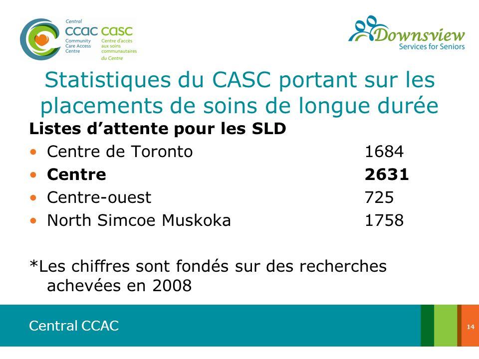 Statistiques du CASC portant sur les placements de soins de longue durée