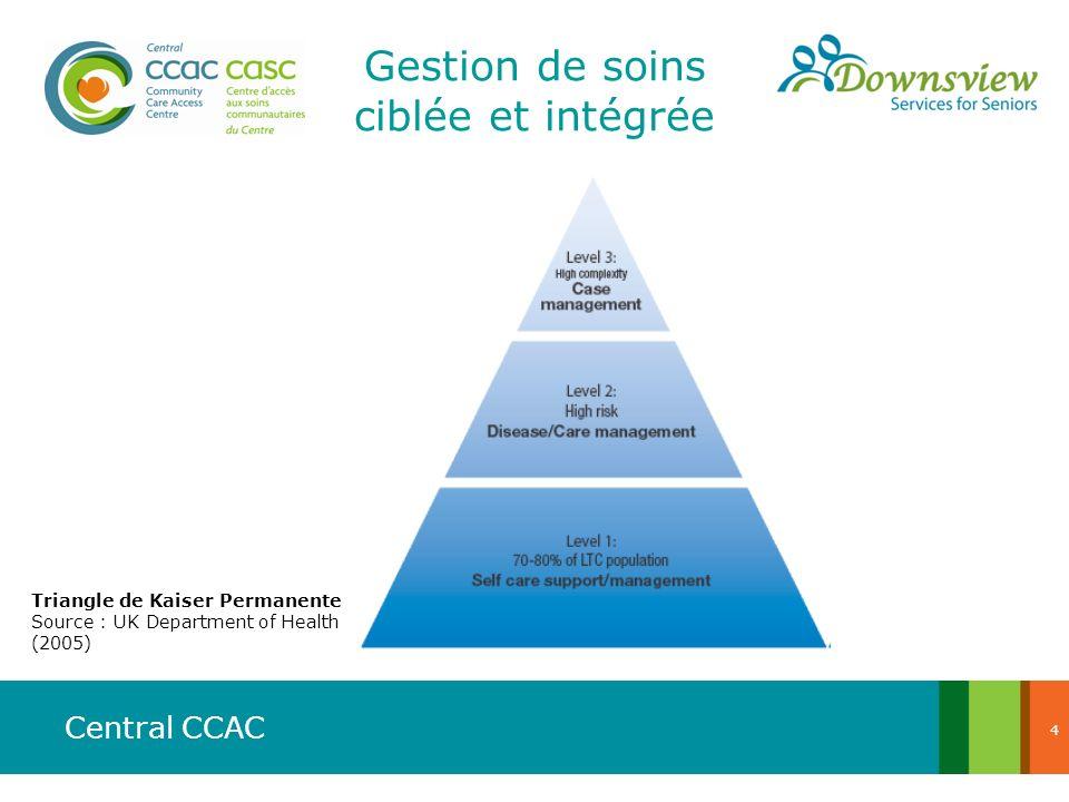Gestion de soins ciblée et intégrée
