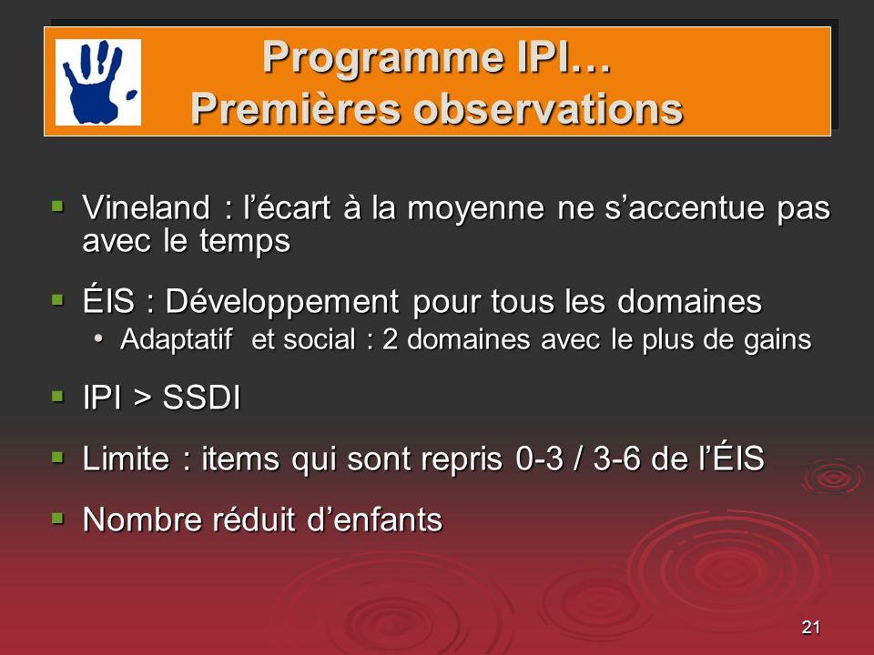 Programme IPI… Premières observations