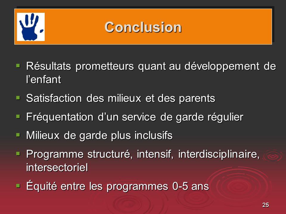Conclusion Résultats prometteurs quant au développement de l'enfant