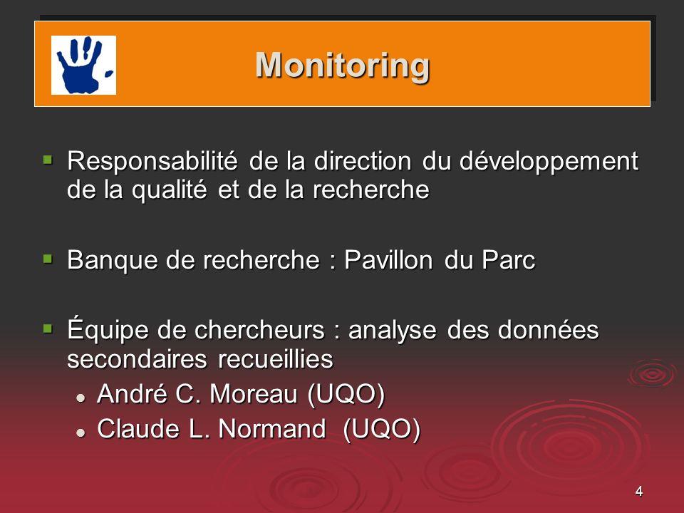 Monitoring Responsabilité de la direction du développement de la qualité et de la recherche. Banque de recherche : Pavillon du Parc.